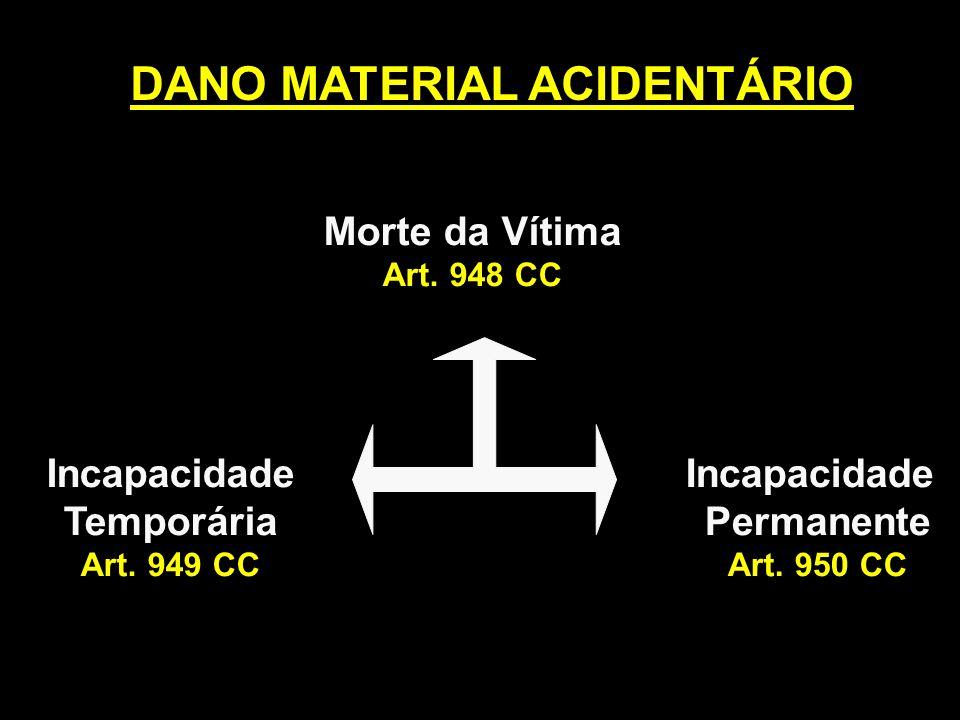 DANO MATERIAL ACIDENTÁRIO Morte da Vítima Art. 948 CC Incapacidade Temporária Art. 949 CC Incapacidade Permanente Art. 950 CC