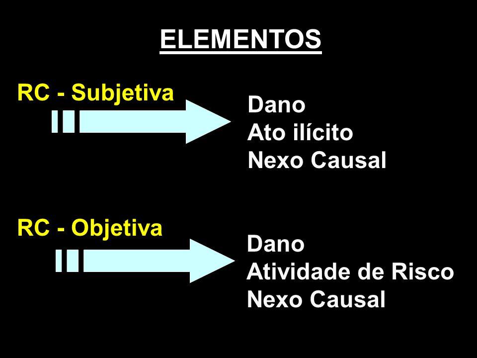 ELEMENTOS RC - Subjetiva RC - Objetiva Dano Ato ilícito Nexo Causal Dano Atividade de Risco Nexo Causal