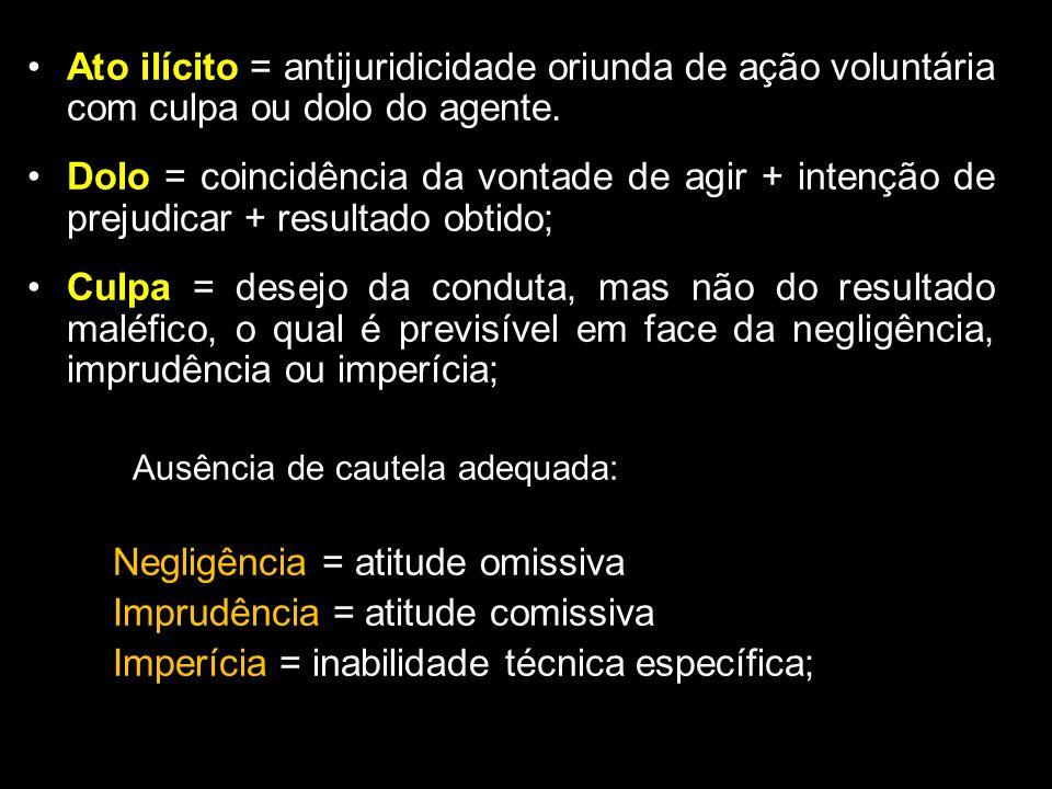 Ato ilícito = antijuridicidade oriunda de ação voluntária com culpa ou dolo do agente. Dolo = coincidência da vontade de agir + intenção de prejudicar