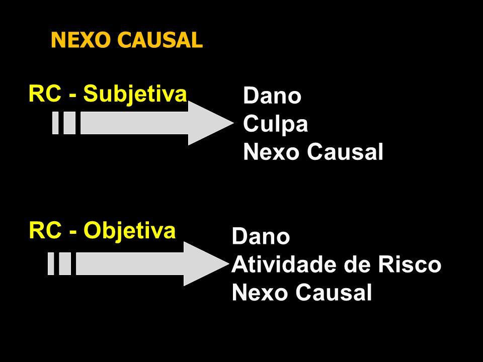 NEXO CAUSAL RC - Subjetiva RC - Objetiva Dano Culpa Nexo Causal Dano Atividade de Risco Nexo Causal