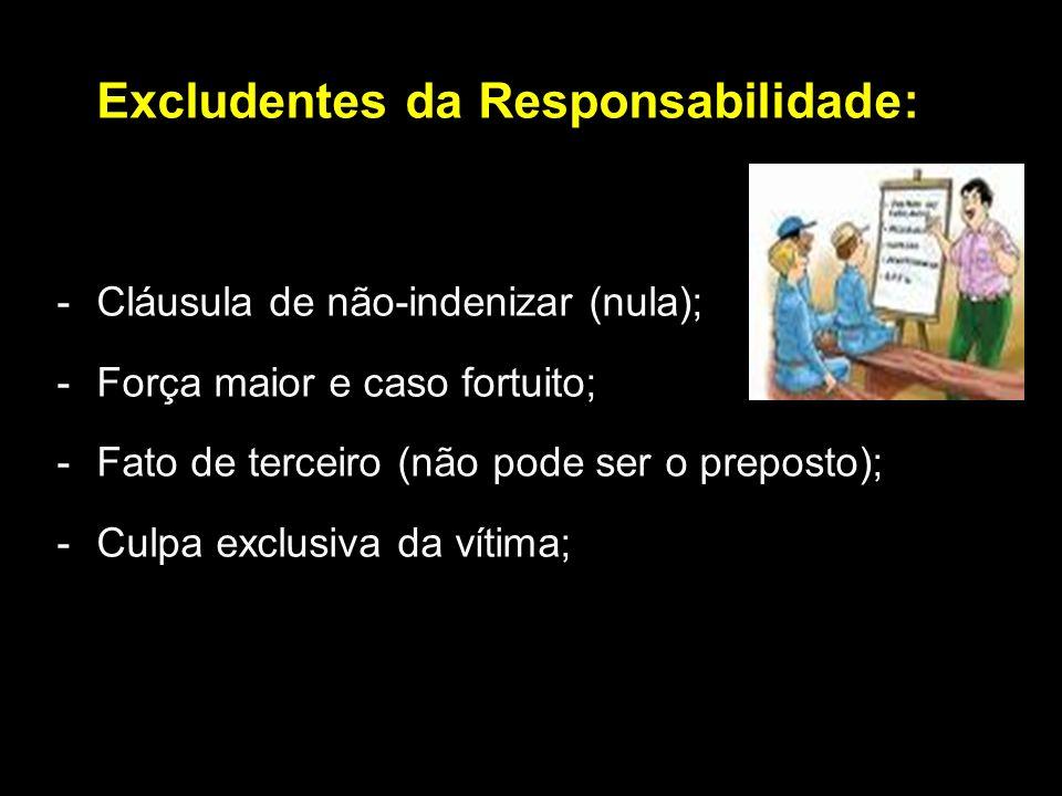 Excludentes da Responsabilidade: -Cláusula de não-indenizar (nula); -Força maior e caso fortuito; -Fato de terceiro (não pode ser o preposto); -Culpa