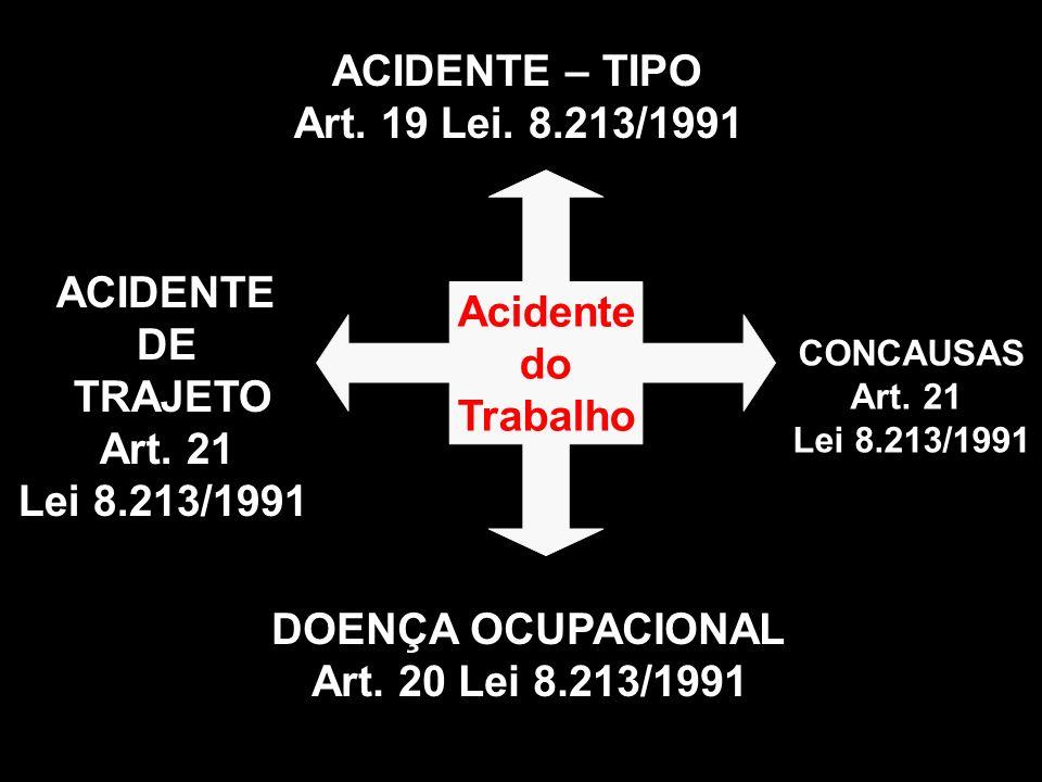 Acidente do Trabalho ACIDENTE – TIPO Art. 19 Lei. 8.213/1991 DOENÇA OCUPACIONAL Art. 20 Lei 8.213/1991 ACIDENTE DE TRAJETO Art. 21 Lei 8.213/1991 CONC