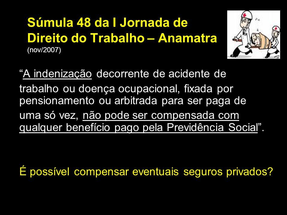 Súmula 48 da I Jornada de Direito do Trabalho – Anamatra (nov/2007) A indenização decorrente de acidente de trabalho ou doença ocupacional, fixada por