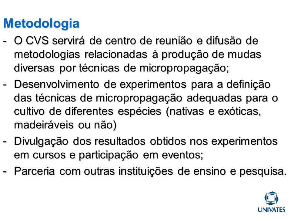 Metodologia -O CVS servirá de centro de reunião e difusão de metodologias relacionadas à produção de mudas diversas por técnicas de micropropagação; -