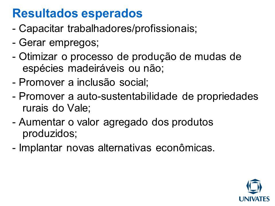 Resultados esperados - Capacitar trabalhadores/profissionais; - Gerar empregos; - Otimizar o processo de produção de mudas de espécies madeiráveis ou