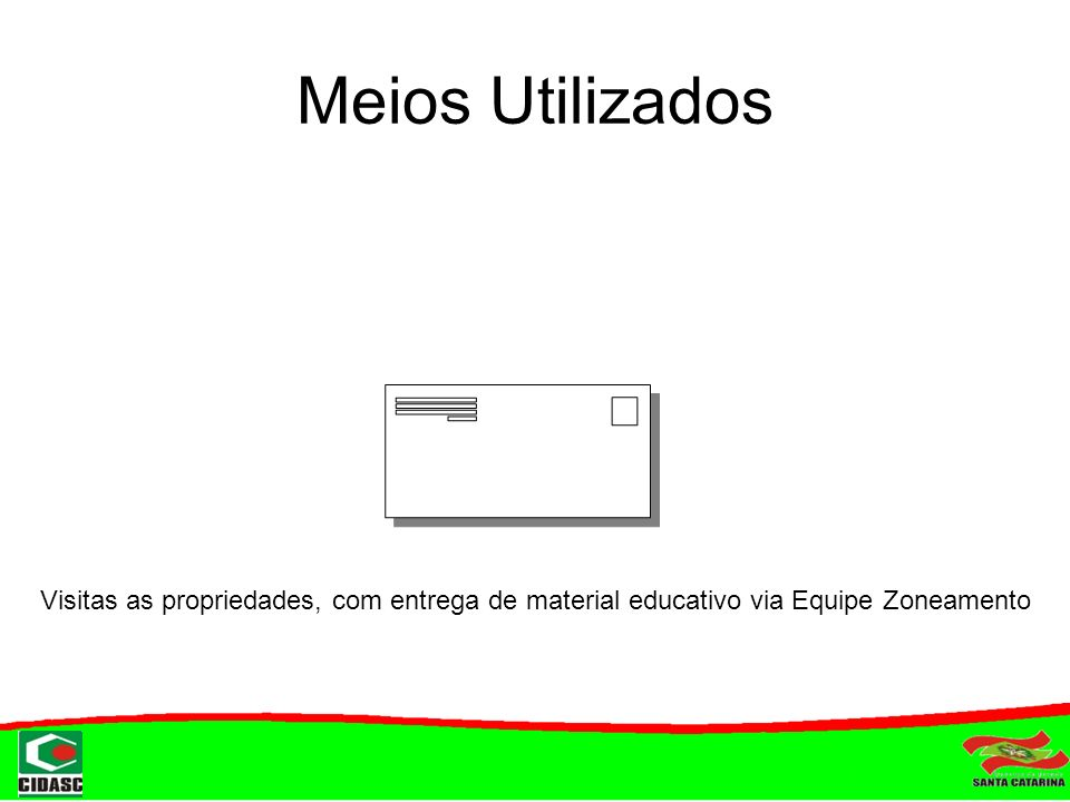 Meios Utilizados Visitas as propriedades, com entrega de material educativo via Equipe Zoneamento