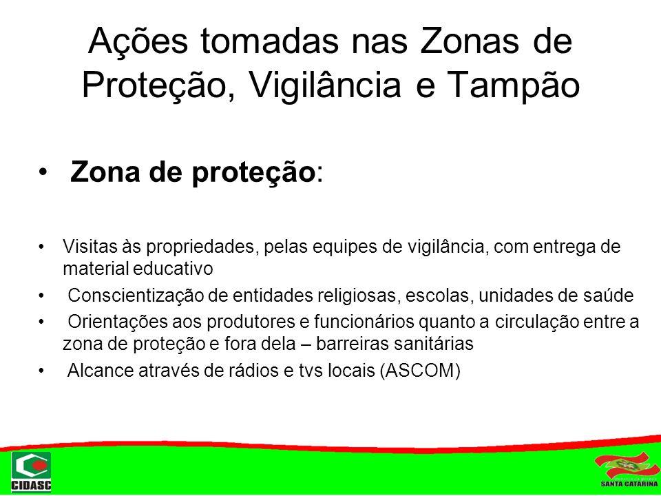 Ações tomadas nas Zonas de Proteção, Vigilância e Tampão Zona de proteção: Visitas às propriedades, pelas equipes de vigilância, com entrega de materi