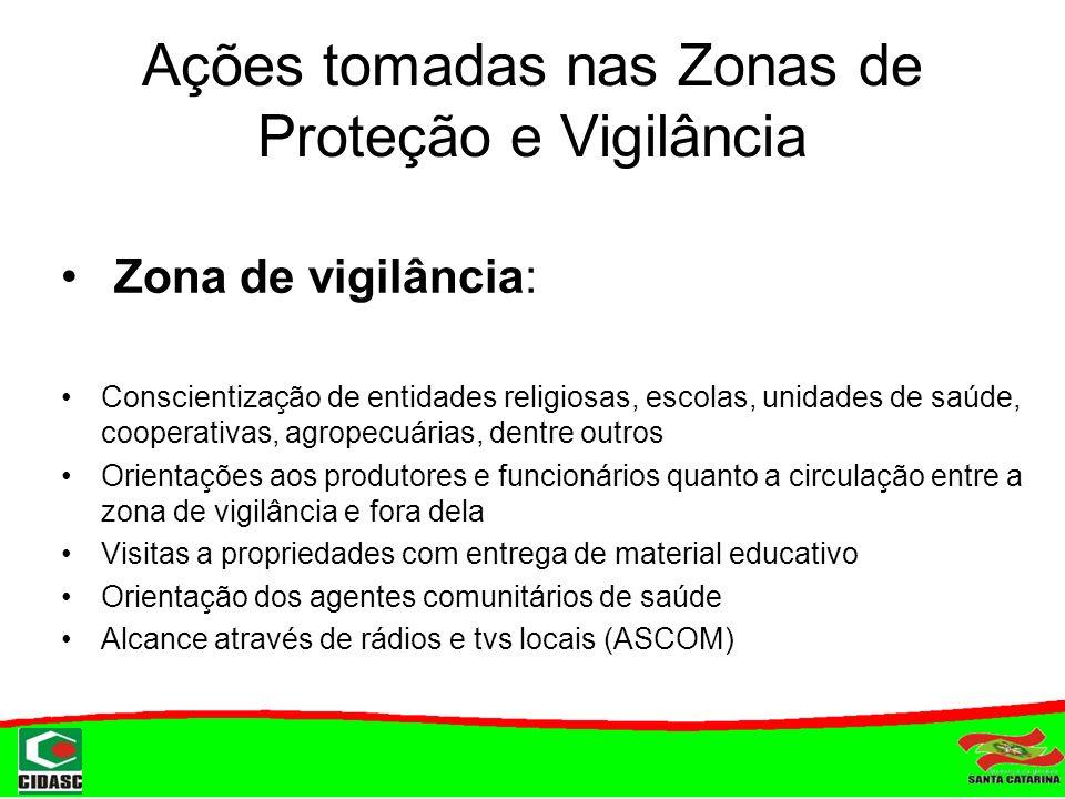 Ações tomadas nas Zonas de Proteção e Vigilância Zona de vigilância: Conscientização de entidades religiosas, escolas, unidades de saúde, cooperativas