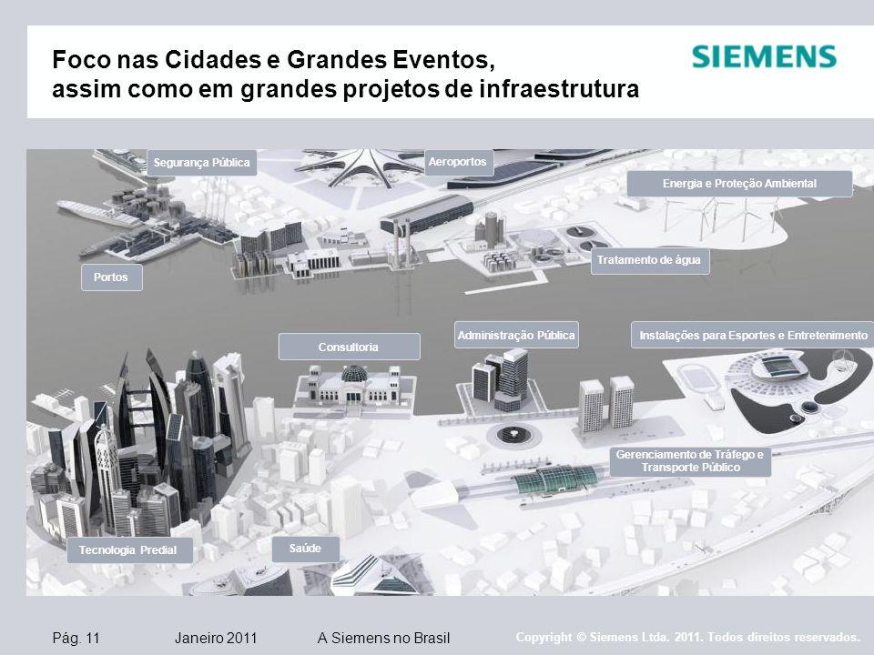 Pág.11 Janeiro 2011 A Siemens no Brasil Copyright © Siemens Ltda.