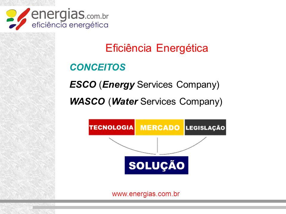 www.energias.com.br CONCEITOS ESCO (Energy Services Company) WASCO (Water Services Company) Eficiência Energética