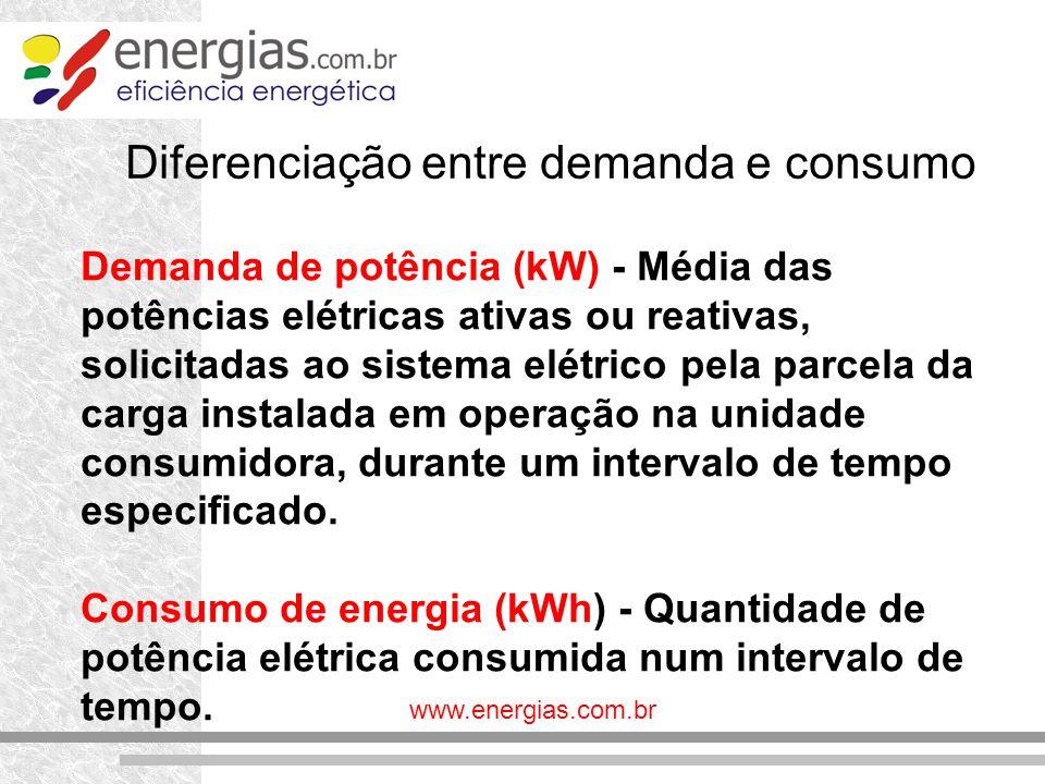 www.energias.com.br Diferenciação entre demanda e consumo Demanda de potência (kW) - Média das potências elétricas ativas ou reativas, solicitadas ao