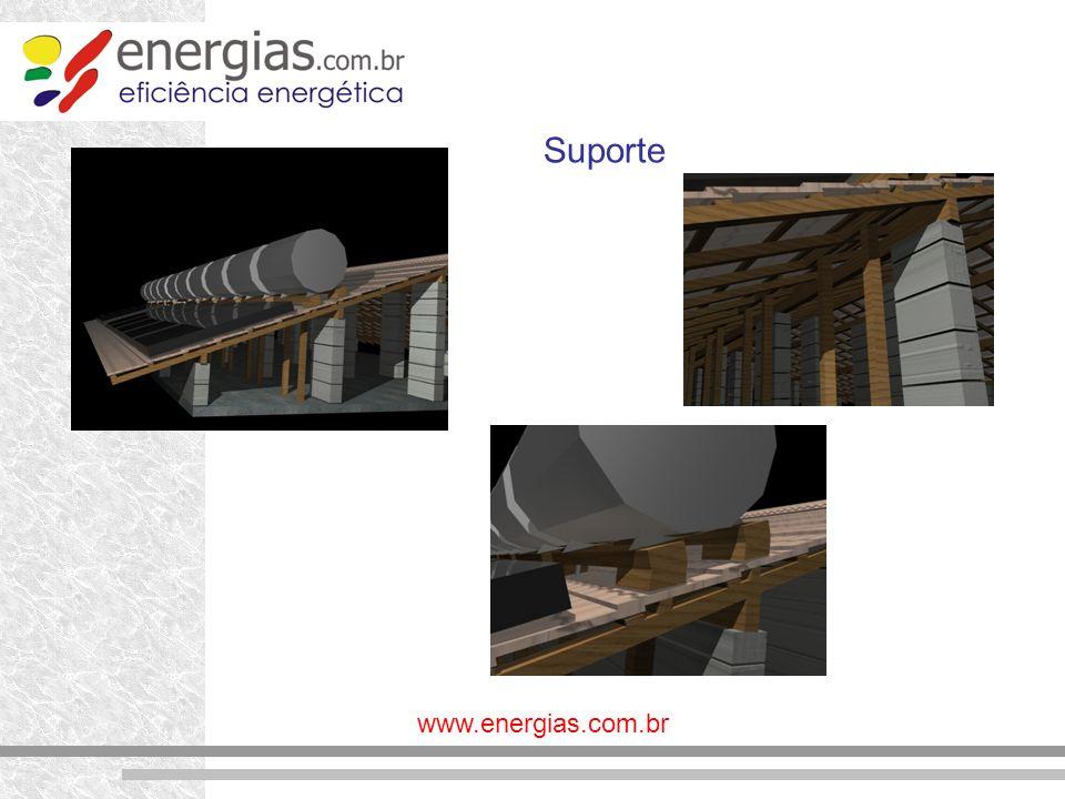 www.energias.com.br Suporte