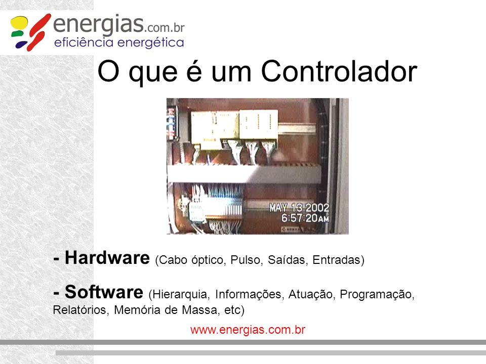 www.energias.com.br O que é um Controlador - Hardware (Cabo óptico, Pulso, Saídas, Entradas) - Software (Hierarquia, Informações, Atuação, Programação