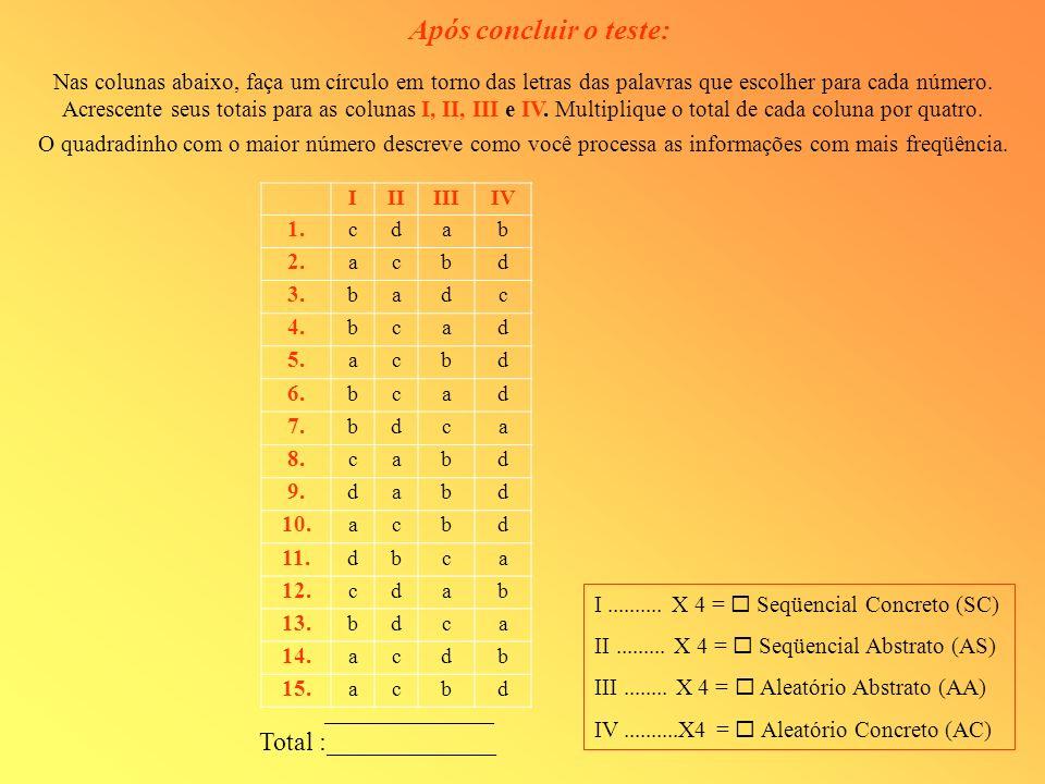 Após concluir o teste: Nas colunas abaixo, faça um círculo em torno das letras das palavras que escolher para cada número. Acrescente seus totais para