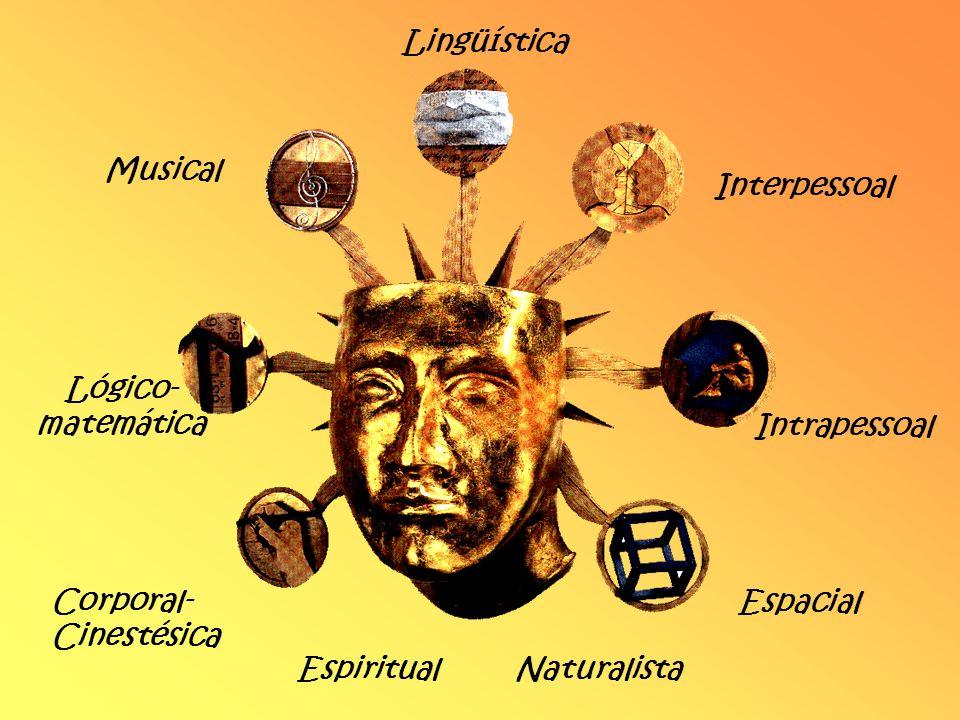 Espacial Intrapessoal Interpessoal Lingüística Musical Lógico- matemática Corporal- Cinestésica NaturalistaEspiritual