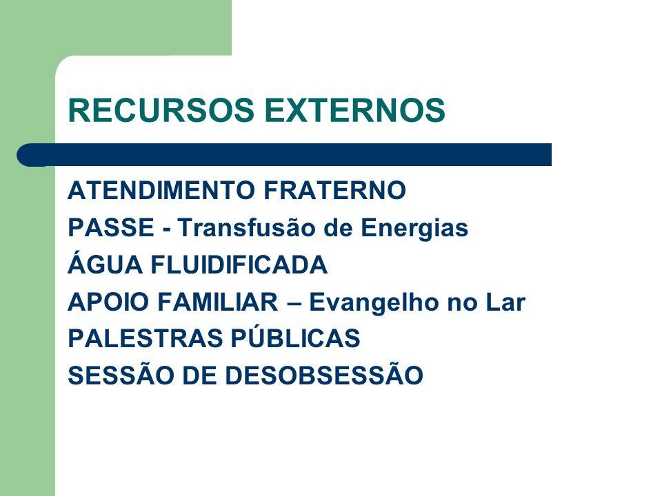 RECURSOS EXTERNOS ATENDIMENTO FRATERNO PASSE - Transfusão de Energias ÁGUA FLUIDIFICADA APOIO FAMILIAR – Evangelho no Lar PALESTRAS PÚBLICAS SESSÃO DE