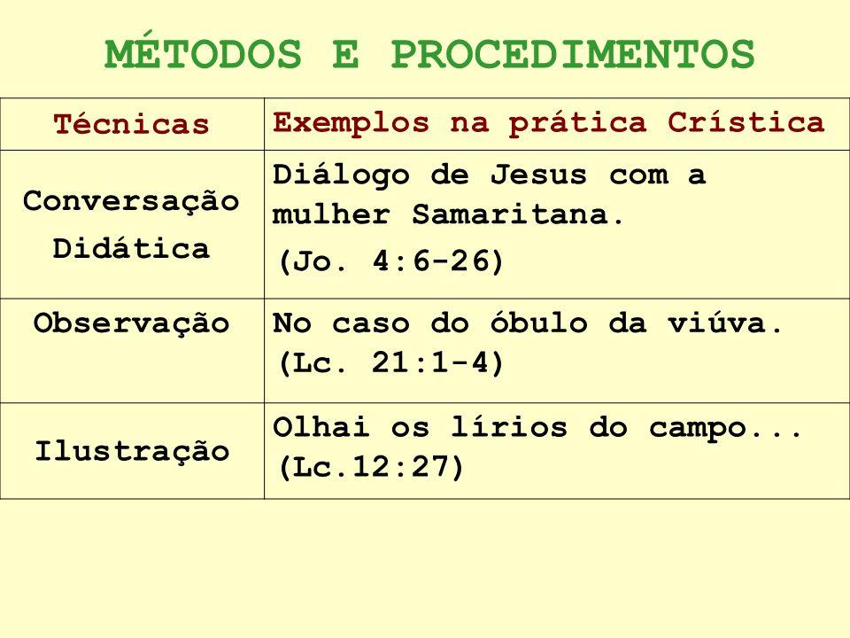 Técnicas Exemplos na prática Crística Conversação Didática Diálogo de Jesus com a mulher Samaritana. (Jo. 4:6-26) ObservaçãoNo caso do óbulo da viúva.