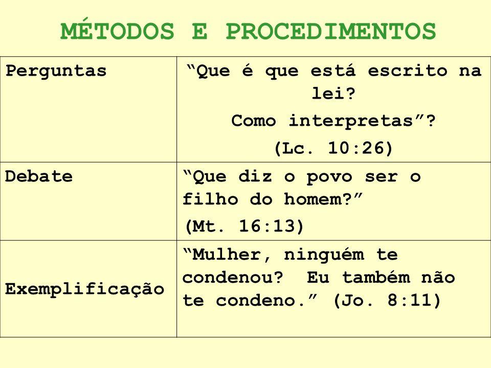 PerguntasQue é que está escrito na lei? Como interpretas? (Lc. 10:26) DebateQue diz o povo ser o filho do homem? (Mt. 16:13) Exemplificação Mulher, ni