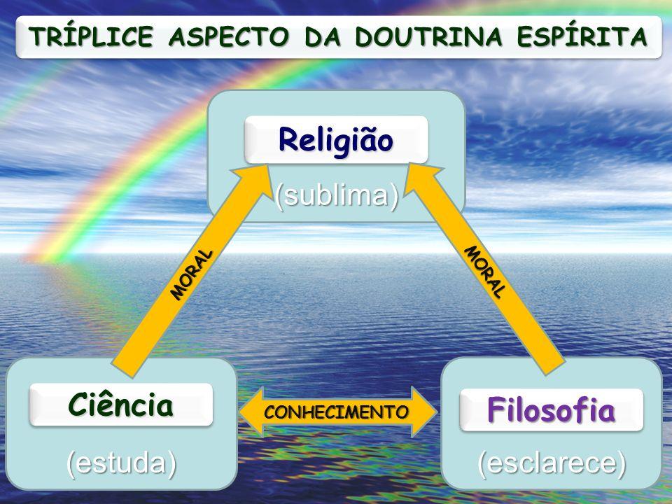260 – Em face da Ciência e da Filosofia como interpretar a Religião nas atividades da vida.