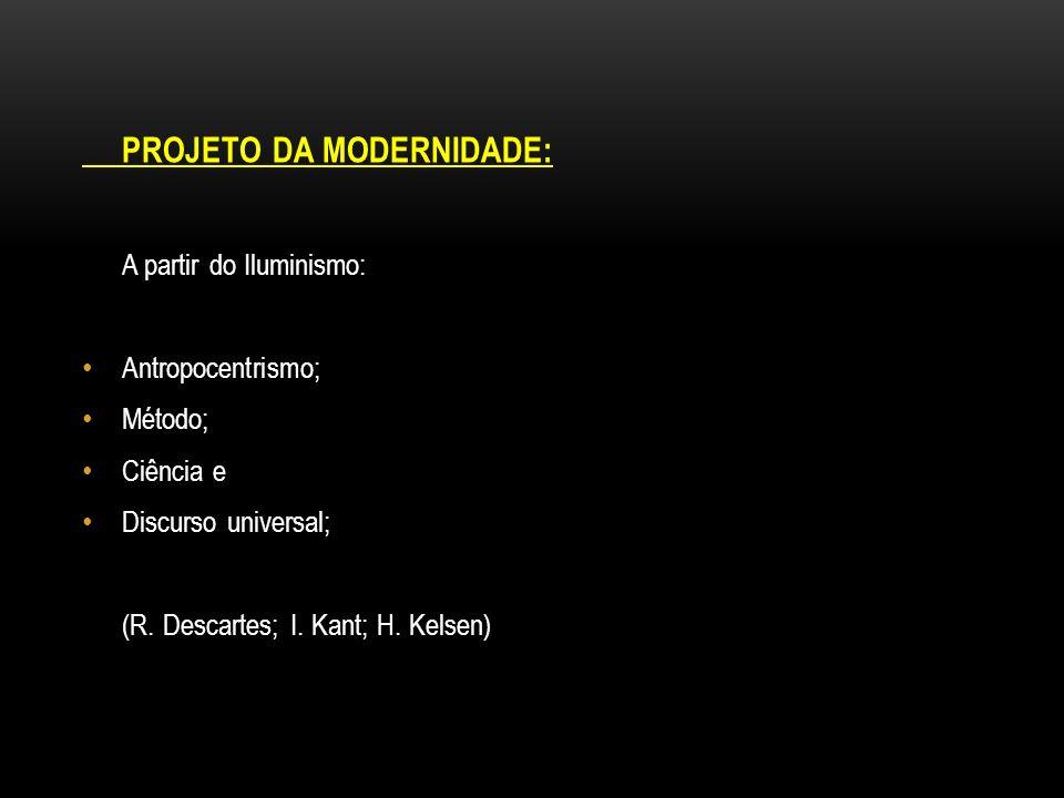 PROJETO DA MODERNIDADE: A partir do Iluminismo: Antropocentrismo; Método; Ciência e Discurso universal; (R. Descartes; I. Kant; H. Kelsen)