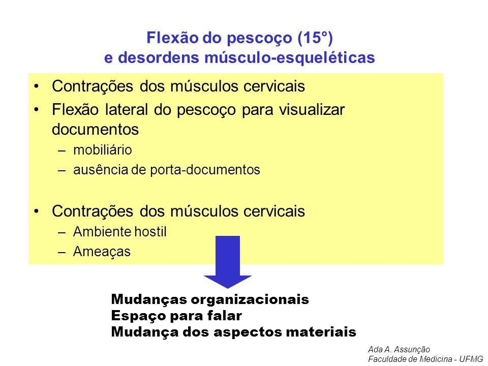 Flexão do pescoço (15°) e desordens músculo-esqueléticas Contrações dos músculos cervicais Flexão lateral do pescoço para visualizar documentos –mobil