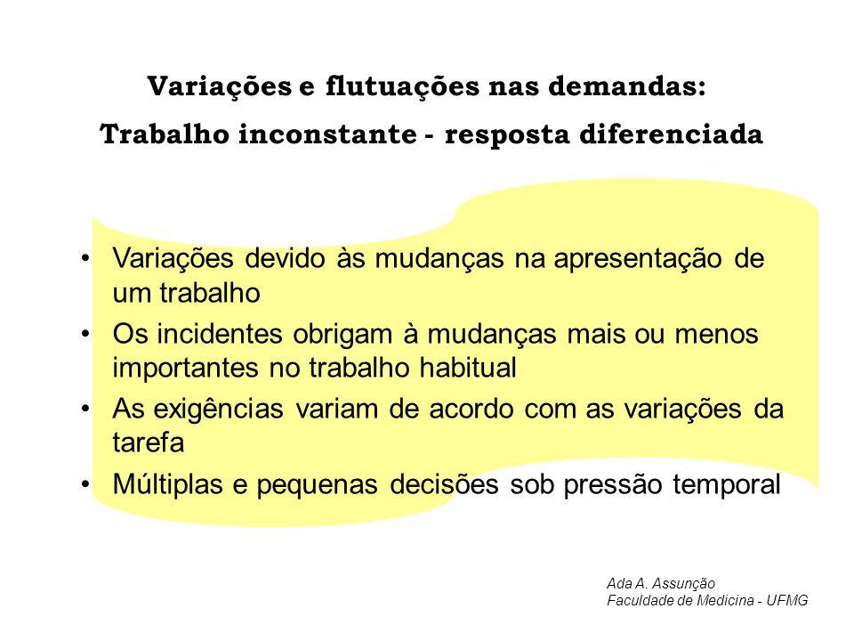 Variações e flutuações nas demandas: Trabalho inconstante - resposta diferenciada Variações devido às mudanças na apresentação de um trabalho Os incid