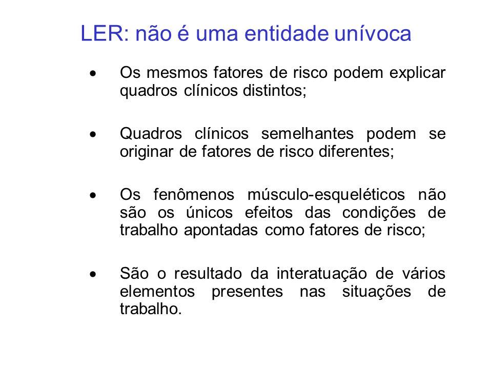 LER: não é uma entidade unívoca Os mesmos fatores de risco podem explicar quadros clínicos distintos; Quadros clínicos semelhantes podem se originar d