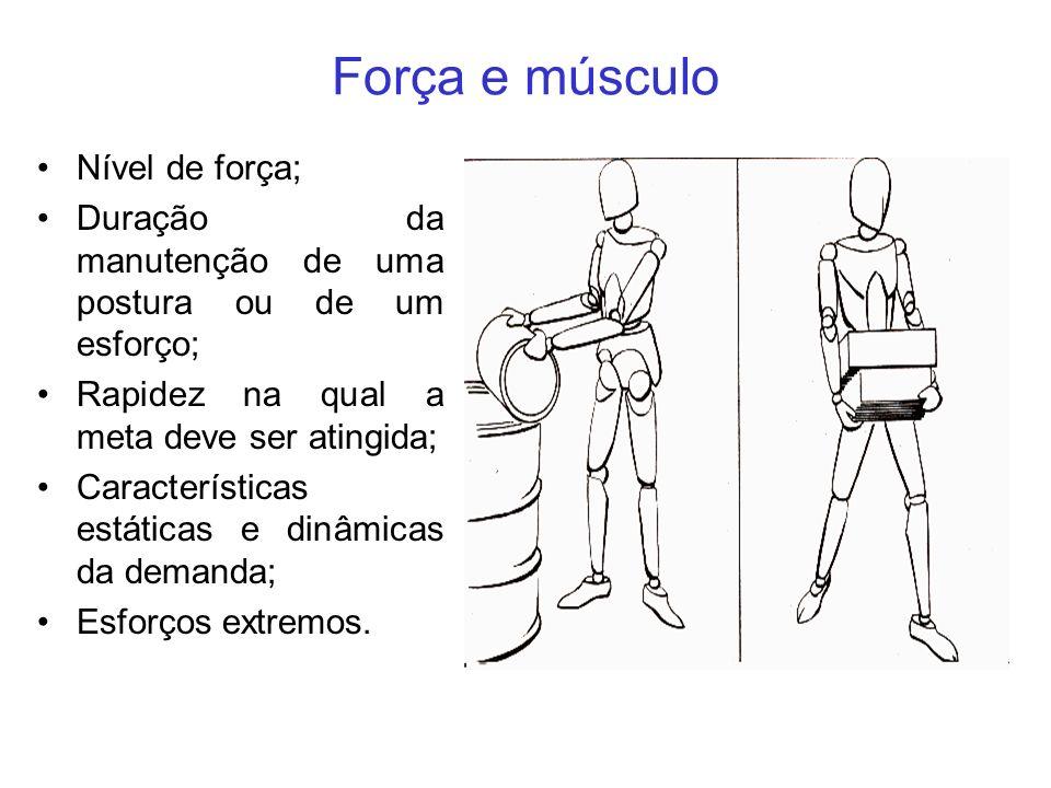 Força e músculo Nível de força; Duração da manutenção de uma postura ou de um esforço; Rapidez na qual a meta deve ser atingida; Características estát