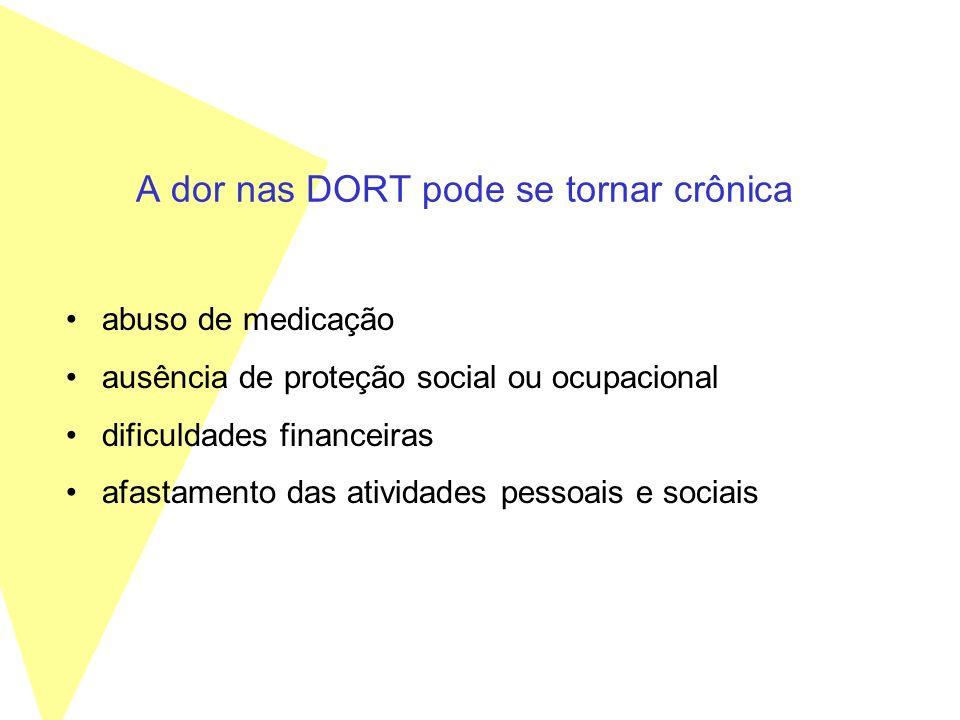 A dor nas DORT pode se tornar crônica abuso de medicação ausência de proteção social ou ocupacional dificuldades financeiras afastamento das atividade