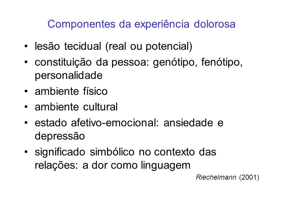 Componentes da experiência dolorosa lesão tecidual (real ou potencial) constituição da pessoa: genótipo, fenótipo, personalidade ambiente físico ambie
