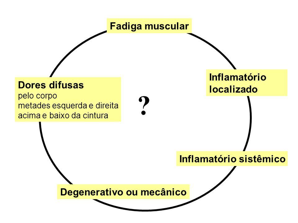 Fadiga muscular Inflamatório sistêmico Inflamatório localizado Degenerativo ou mecânico Dores difusas pelo corpo metades esquerda e direita acima e ba