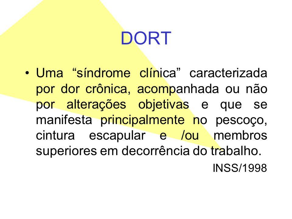 DORT Uma síndrome clínica caracterizada por dor crônica, acompanhada ou não por alterações objetivas e que se manifesta principalmente no pescoço, cin