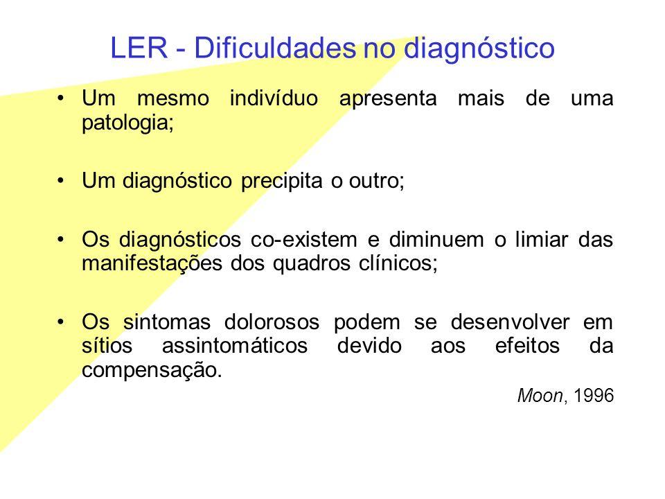 LER - Dificuldades no diagnóstico Um mesmo indivíduo apresenta mais de uma patologia; Um diagnóstico precipita o outro; Os diagnósticos co-existem e d