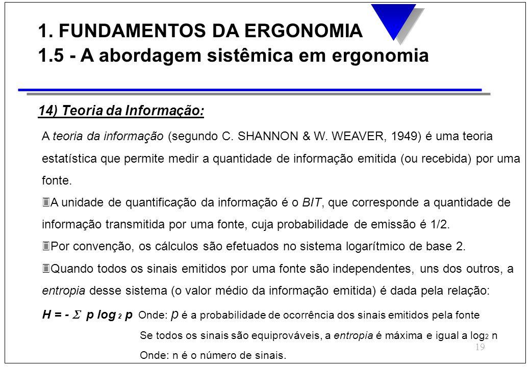 19 A teoria da informação (segundo C. SHANNON & W. WEAVER, 1949) é uma teoria estatística que permite medir a quantidade de informação emitida (ou rec