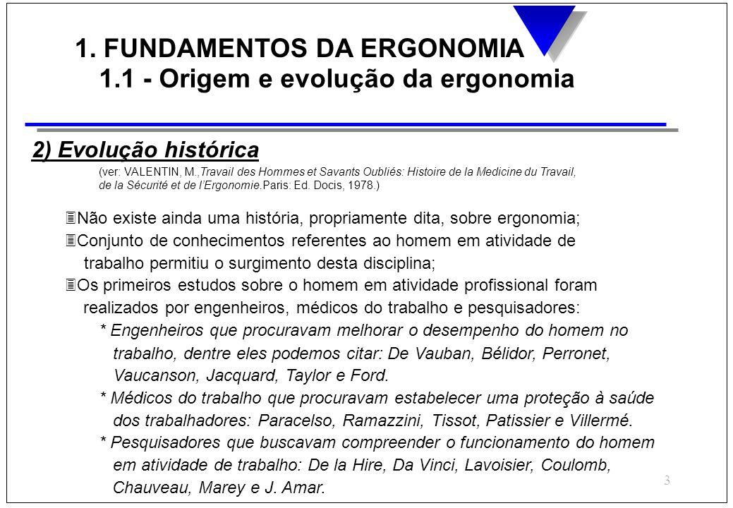 3 1. FUNDAMENTOS DA ERGONOMIA 1.1 - Origem e evolução da ergonomia 2) Evolução histórica (ver: VALENTIN, M.,Travail des Hommes et Savants Oubliés: His