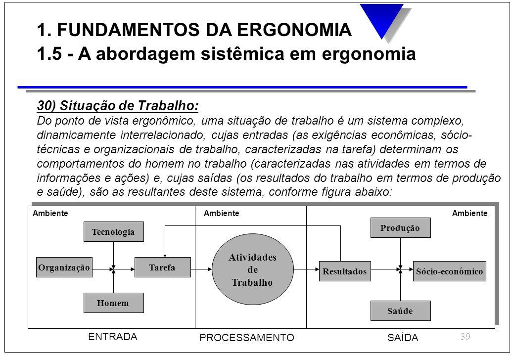 39 30) Situação de Trabalho: Do ponto de vista ergonômico, uma situação de trabalho é um sistema complexo, dinamicamente interrelacionado, cujas entra