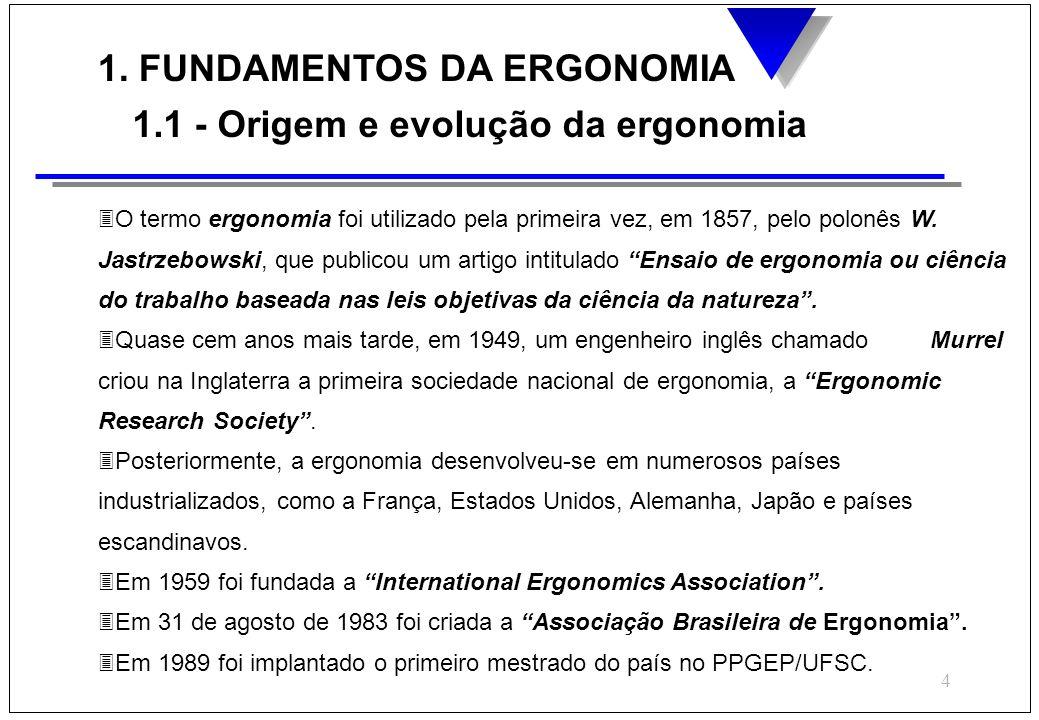 4 1. FUNDAMENTOS DA ERGONOMIA 1.1 - Origem e evolução da ergonomia 3O termo ergonomia foi utilizado pela primeira vez, em 1857, pelo polonês W. Jastrz