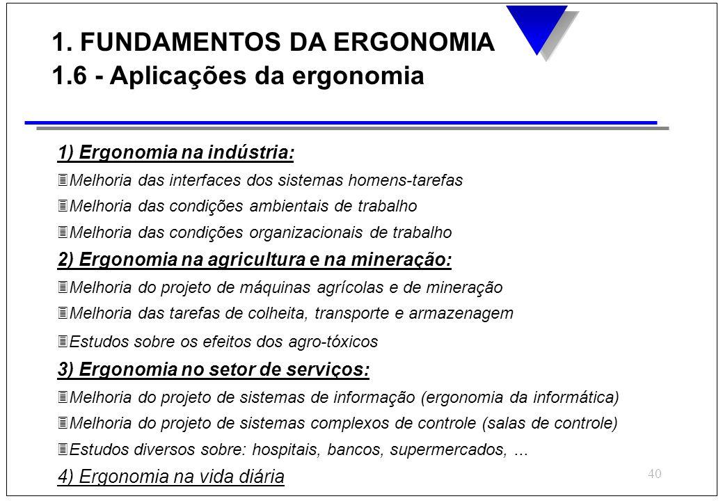 40 1) Ergonomia na indústria: 3Melhoria das interfaces dos sistemas homens-tarefas 3Melhoria das condições ambientais de trabalho 3Melhoria das condiç