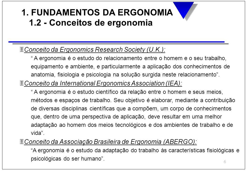 6 1. FUNDAMENTOS DA ERGONOMIA 1.2 - Conceitos de ergonomia 3Conceito da Ergonomics Research Society (U.K.): A ergonomia é o estudo do relacionamento e
