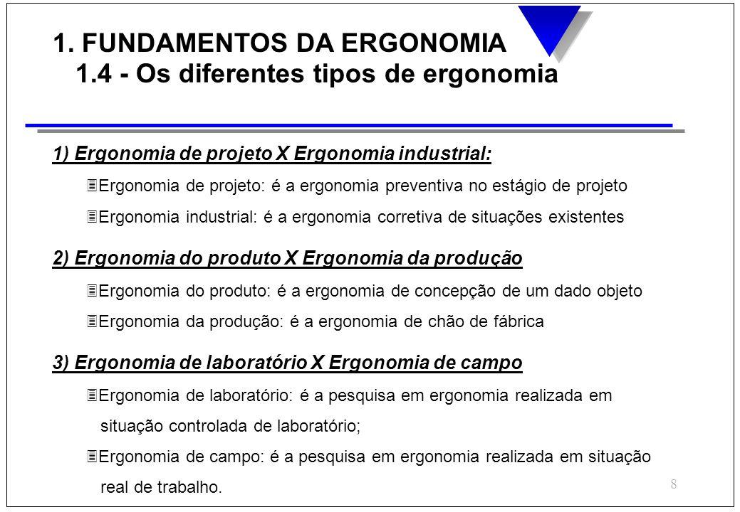 8 1. FUNDAMENTOS DA ERGONOMIA 1.4 - Os diferentes tipos de ergonomia 1) Ergonomia de projeto X Ergonomia industrial: 3Ergonomia de projeto: é a ergono