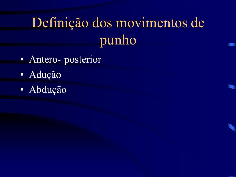 Amplitude dos movimentos de punho Movimento de abdução e adução.