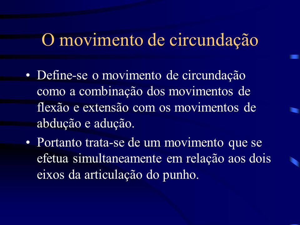 O movimento de circundação Define-se o movimento de circundação como a combinação dos movimentos de flexão e extensão com os movimentos de abdução e a