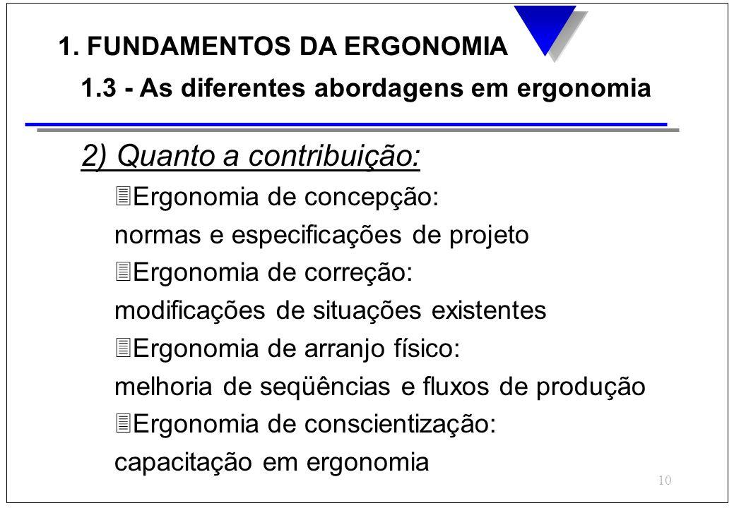 9 1. FUNDAMENTOS DA ERGONOMIA 1.3 - As diferentes abordagens em ergonomia 1) Quanto a abrangência: 3Ergonomia do posto de trabalho: abordagem microerg