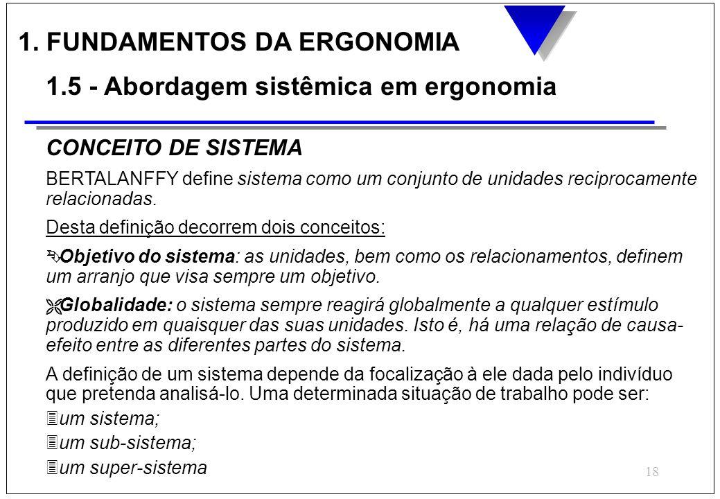 17 CONCEITO DE CIBERNÉTICA: 3Cibernética é a ciência da comunicação e do controle, seja dos seres vivos naturais (homem), seja dos seres artificiais (