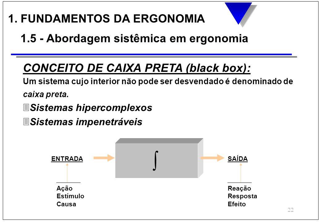21 CONCEITO DE SAÍDA (output): Saída é o resultado final do processamento de um sistema. Pode ser: 3Informação: são os dados tratados pelo sistema; 3E