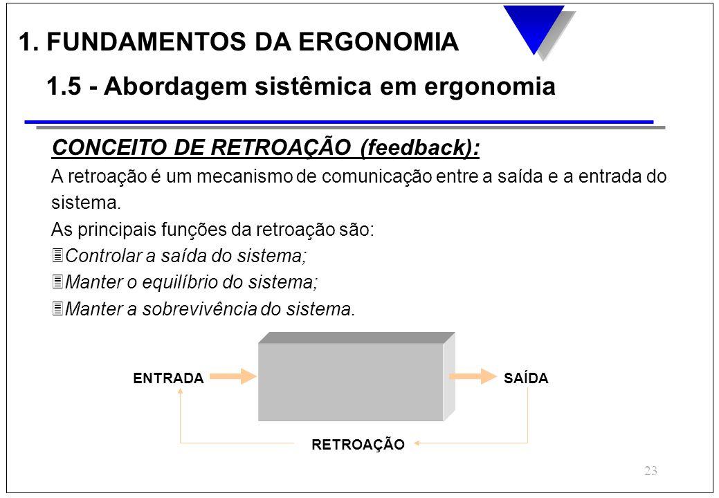 22 CONCEITO DE CAIXA PRETA (black box): Um sistema cujo interior não pode ser desvendado é denominado de caixa preta. 3Sistemas hipercomplexos 3Sistem