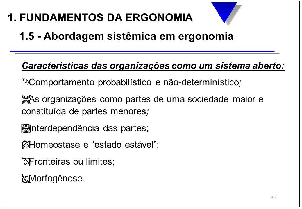 36 As organizações têm seis funções principais mantendo estreita relação entre si: 3ingestão; 3processamento; 3reação ao ambiente; 3suprimento das par