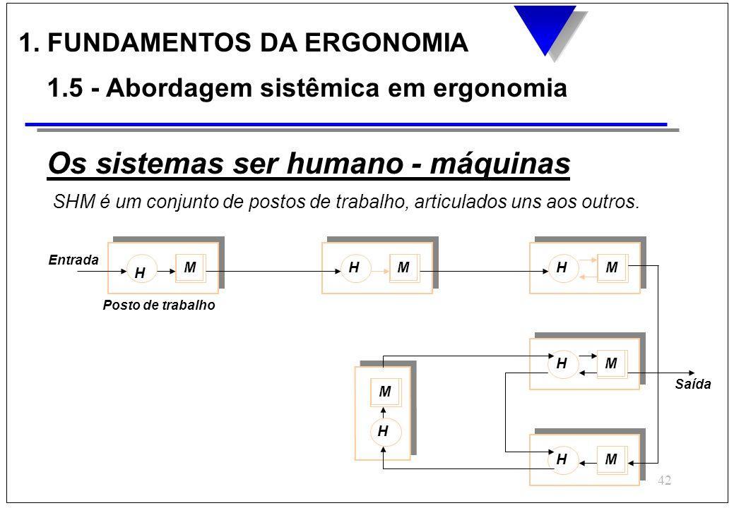 41 Importância dos modelos: 3Manipulação da representação e não da realidade; 3Incerteza organizacional; 3Facilidade de elaboração de modelos. Tipos d