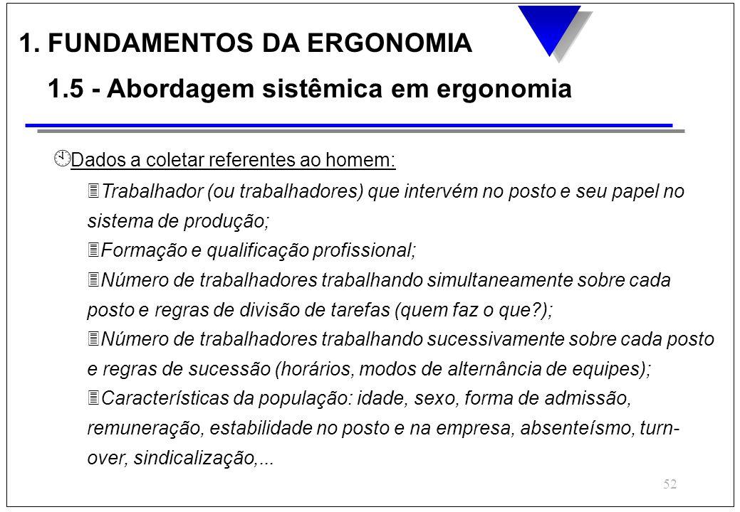 51 Í Descrição das componentes do sistema homem- tarefa: É a identificação das exigências da tarefa 3 Precisar o tipo de intervenção ergonômica e as d