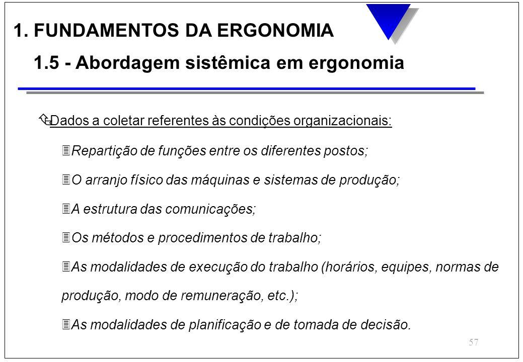 56 Æ Dados a coletar referentes às condições ambientais: 3O espaço e os postos de trabalho; 3O ambiente térmico; 3O ambiente acústico; 3O ambiente lum